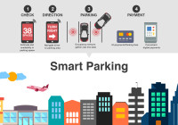 Smart parking trends and benefits