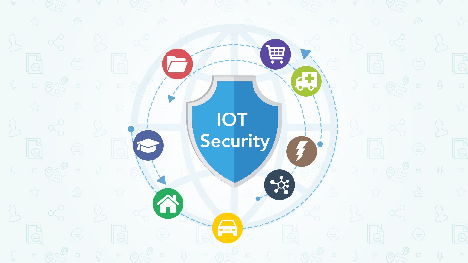 Puf Iot Security : How to ensure iot security