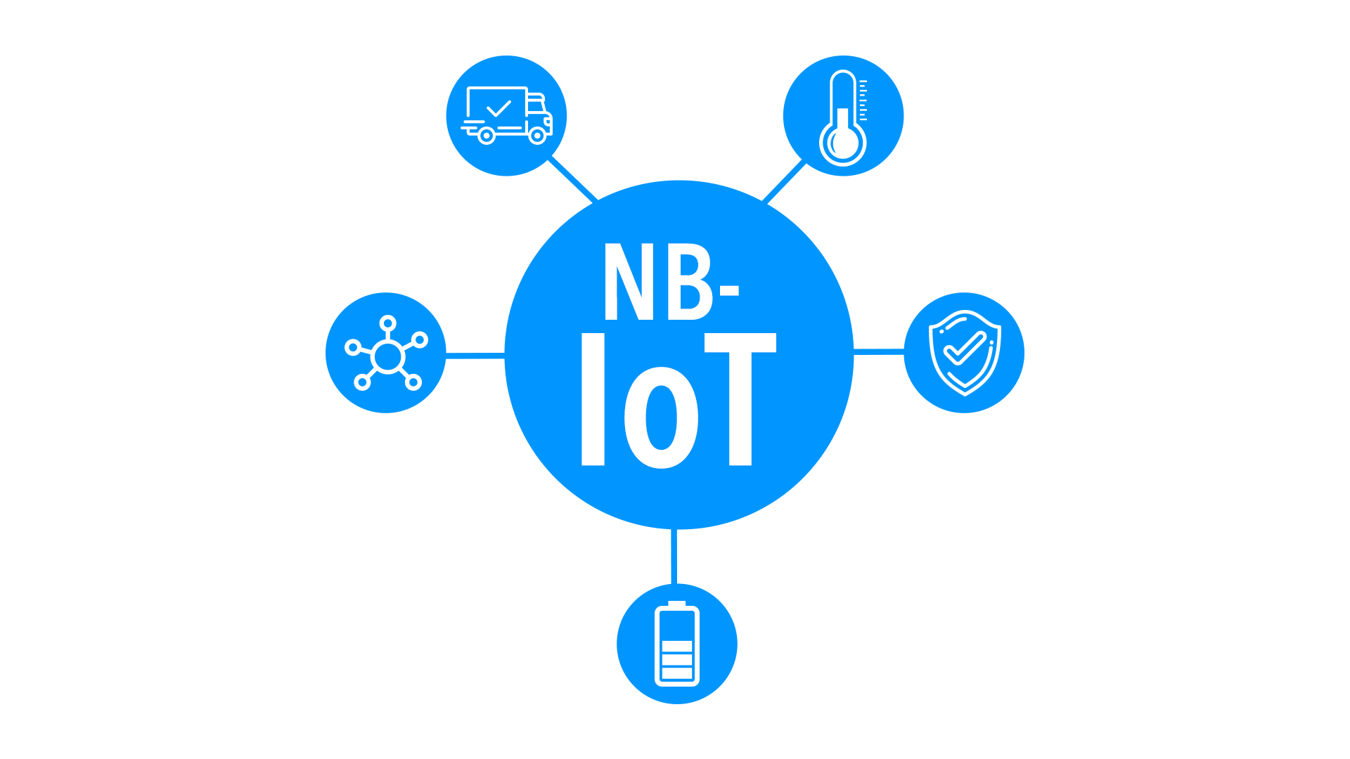 Technology And Gadgets How Good Is Nb Iot As A Lpwan Technology